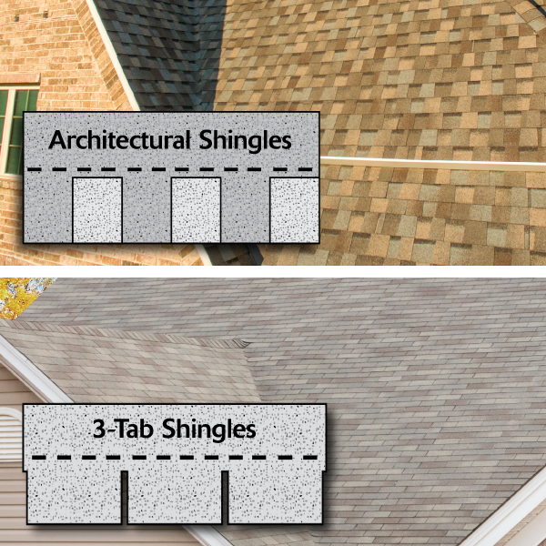 Architectural Shingles Vs 3 Tab Asphalt Life Architectural Shingles