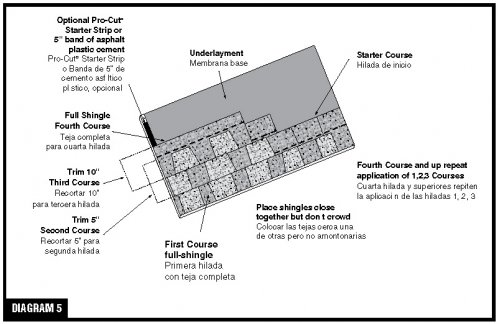 ProLam Installation Diagram 5