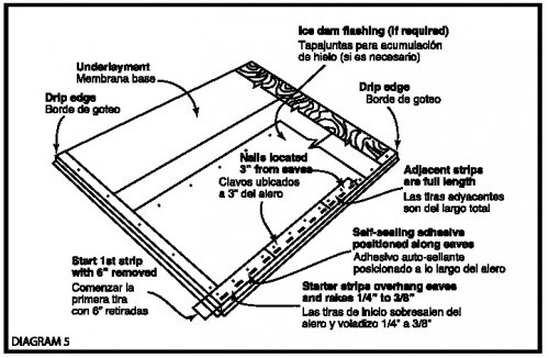 Tough-Glass Installation Diagram 5
