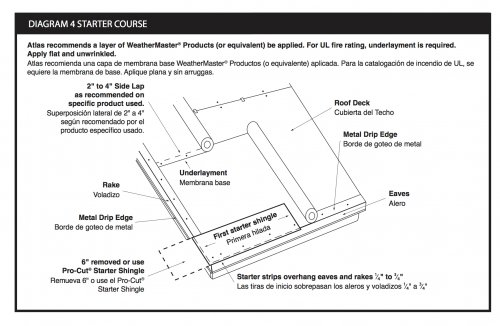 Briarwood Pro 42 Installation Diagram 4