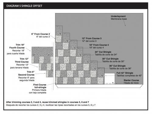 Castlebrook 35 Super Wide 42 Installation Diagram 5