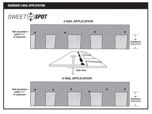 ProLam Installation Diagram 3