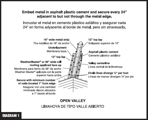 Pinnacle Pristine Installation Diagram 1