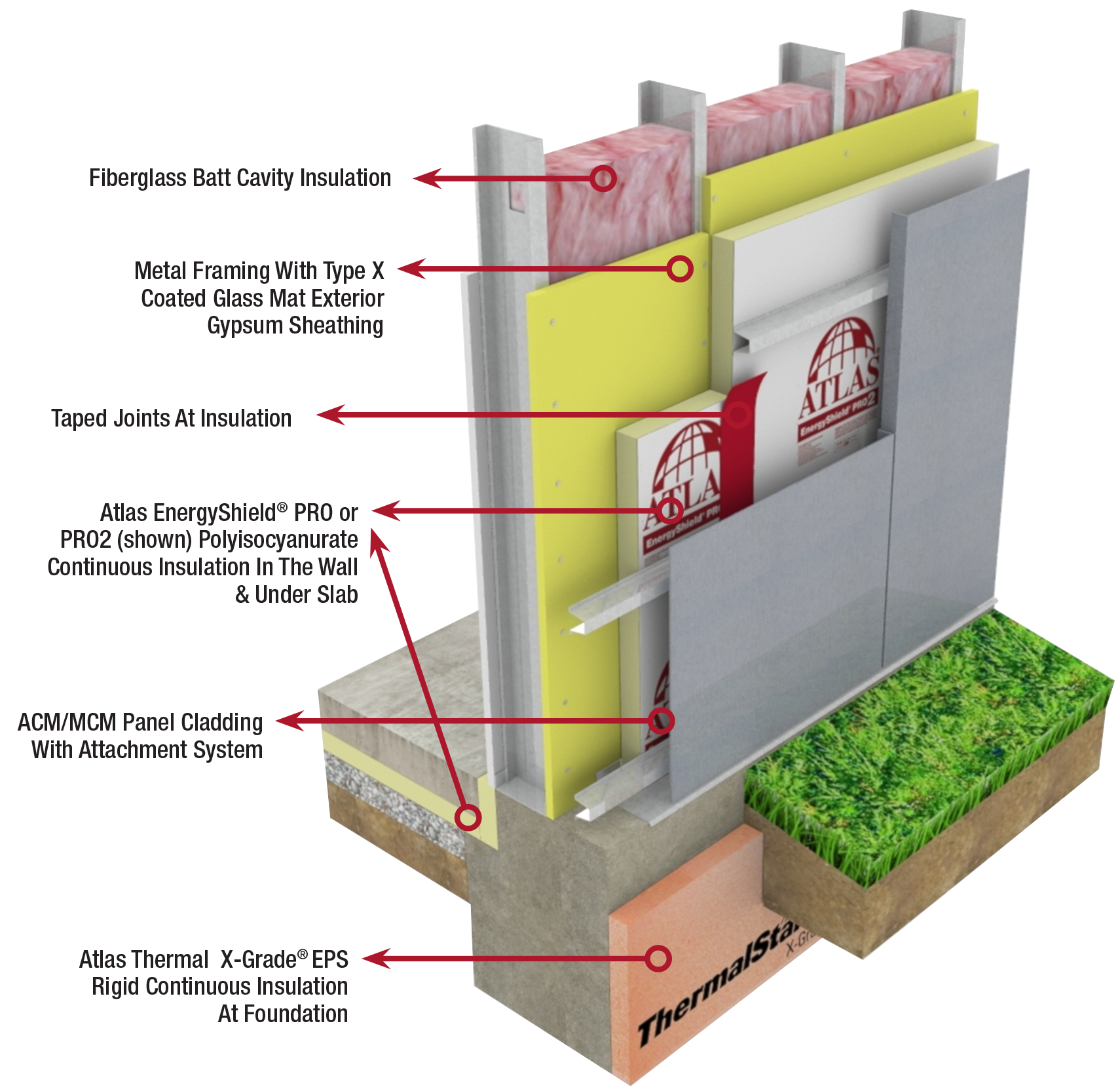 Energyshield pro applications atlas roofing for Exterior wall construction materials