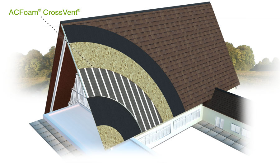 Acfoam 174 Crossvent 174 Rb Systems Atlas Roofing