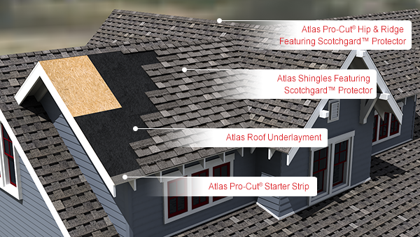 ... Of Our Premium Roofing Products With A Limited Warranty You Know  Exactly Who To Call To Solve The Problem If Any Atlas Signature Select®  Roofing System ...