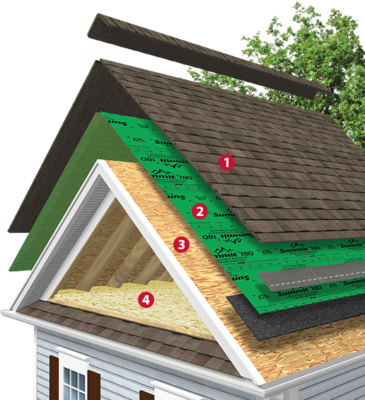 Atlas Shingles With Class 4 Impact Rating Diagram