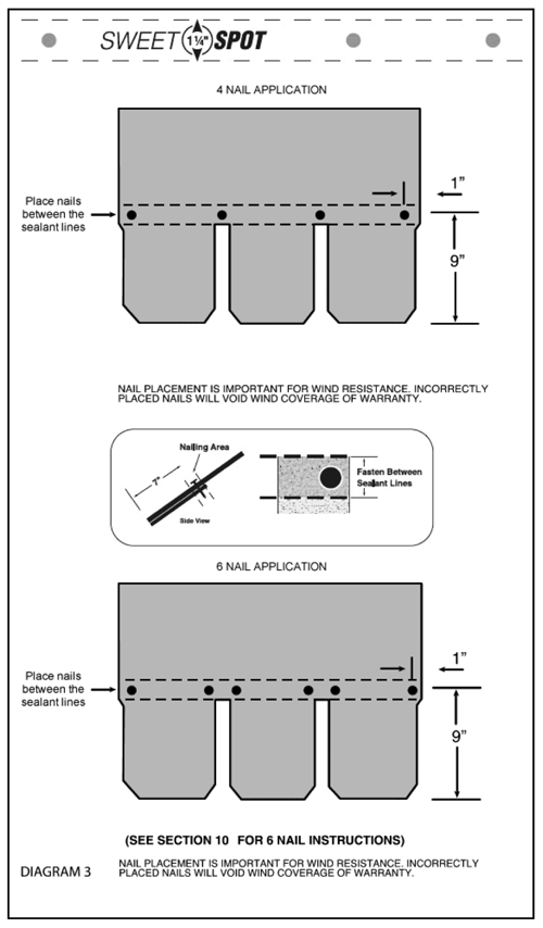 StormMaster Slate Installation Diagram 3