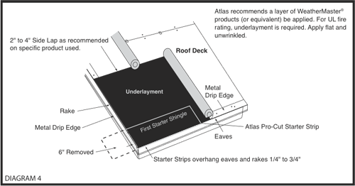 StormMaster Slate Installation Diagram 4