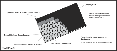 StormMaster Slate Installation Diagram 5