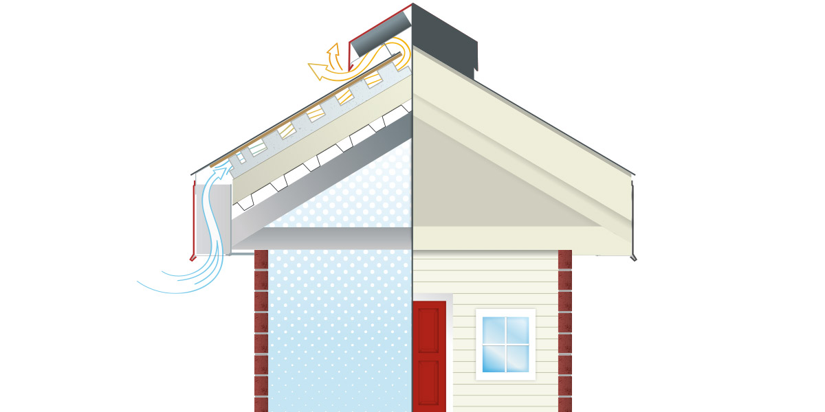 Construction Code Requirements For Proper Attic Ventilation Are Sometimes  Overlooked When Applied To Accessory Structures Like Garages, Workshops And  ...