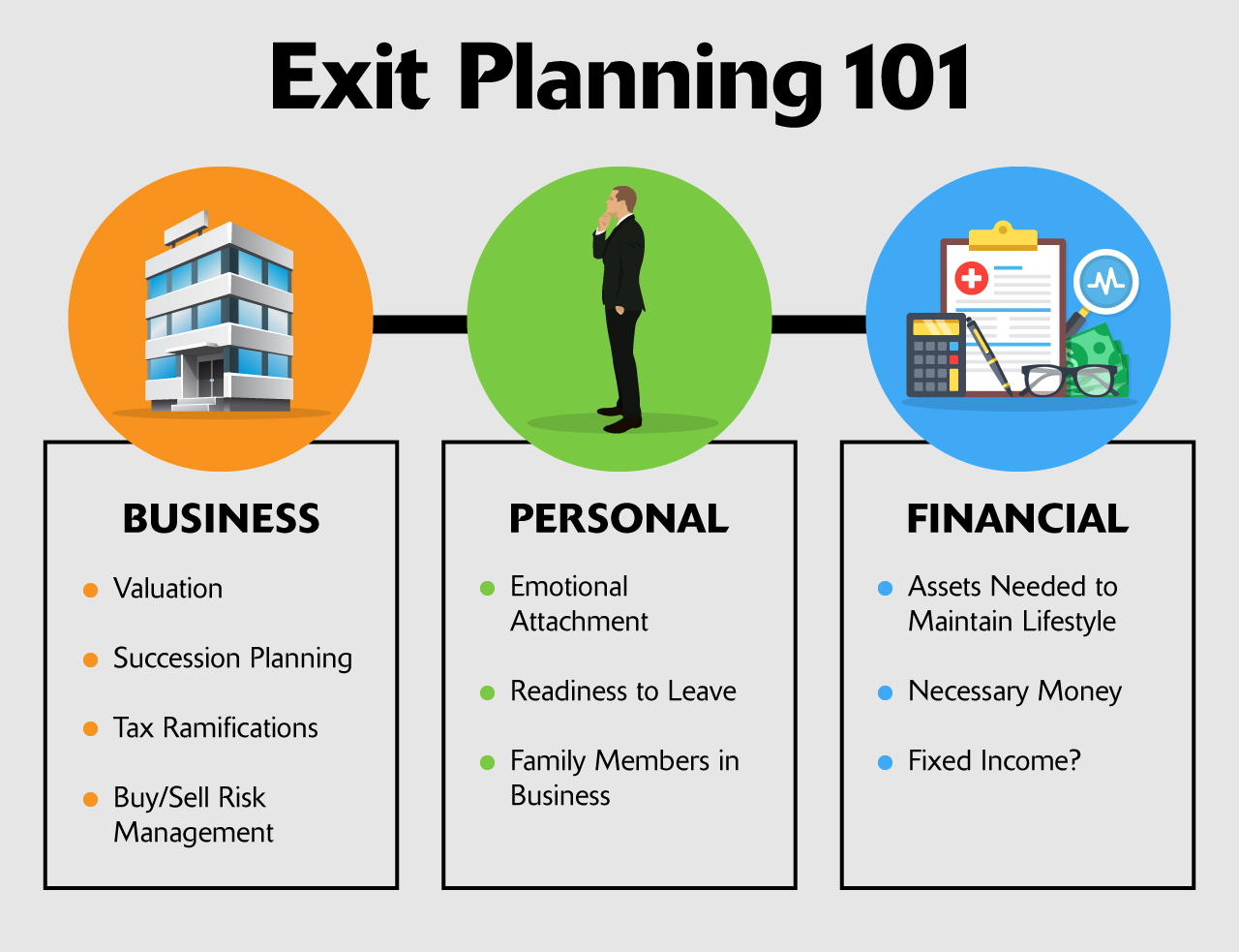 Exit Planning 101