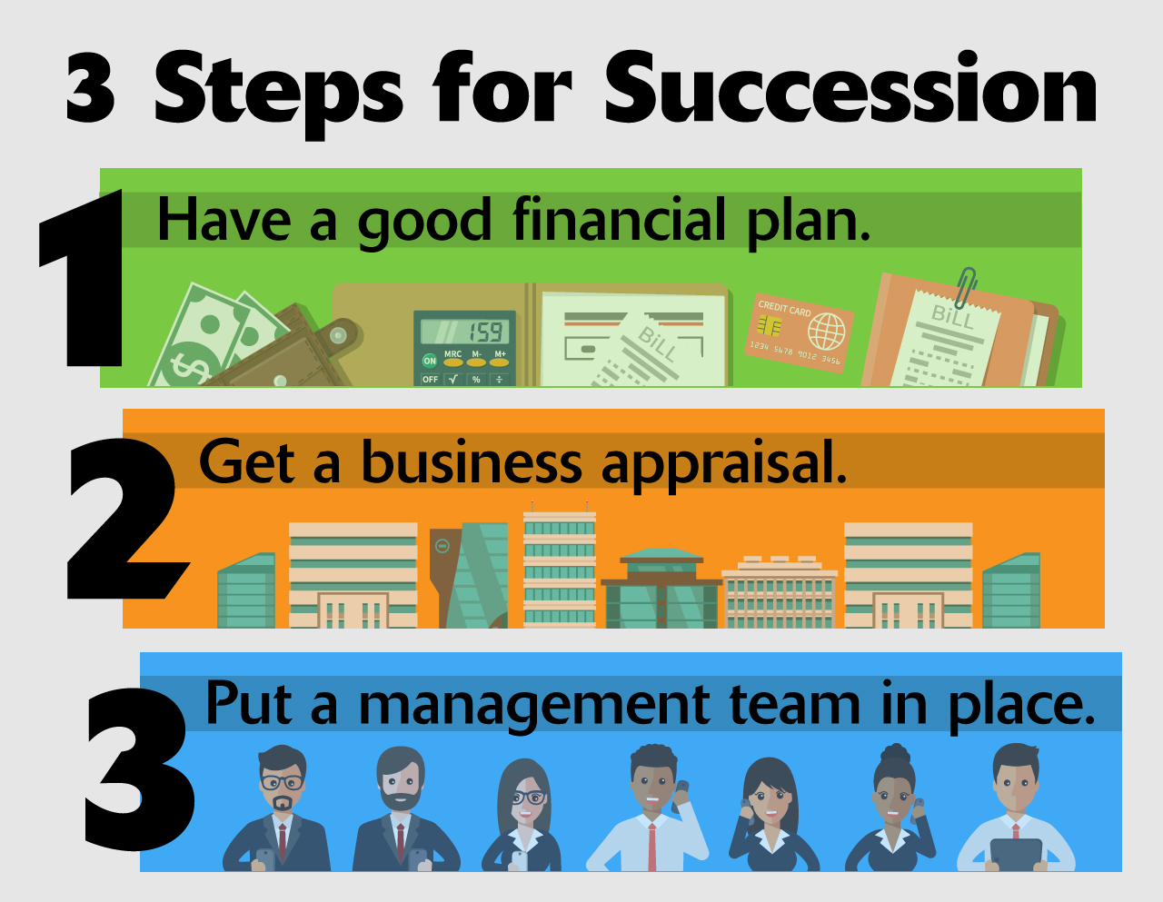 3 Steps For Business Succession