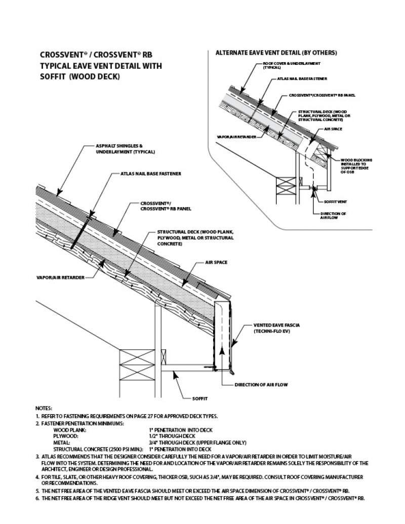 Roof Vents For Metal Roof Metal Roof Soffit Vents Images