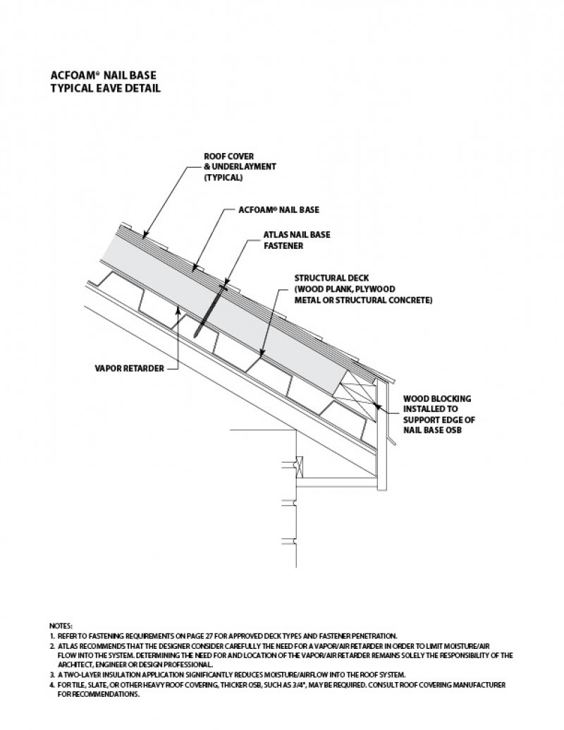 Pin Cad Details Roofing Gable Dormer Window With Curved