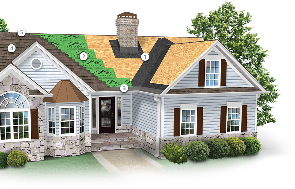 Atlas Signature Select Roofing System Drawing